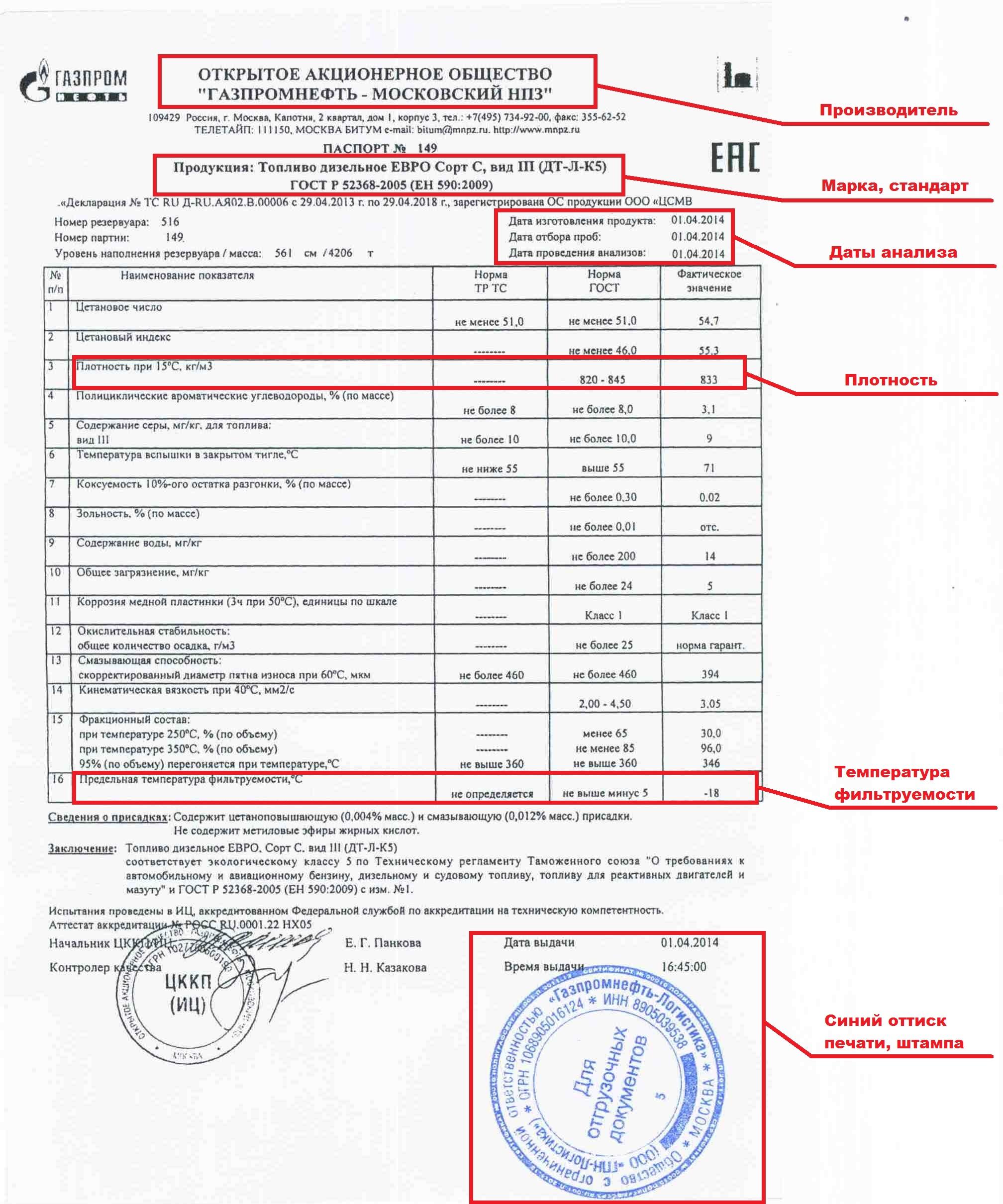 http://xn--d1acfdrboy8h.xn--p1ai/images/dizelnoe_toplivo/pasport_kachestva_dizelnogo_topliva.jpg